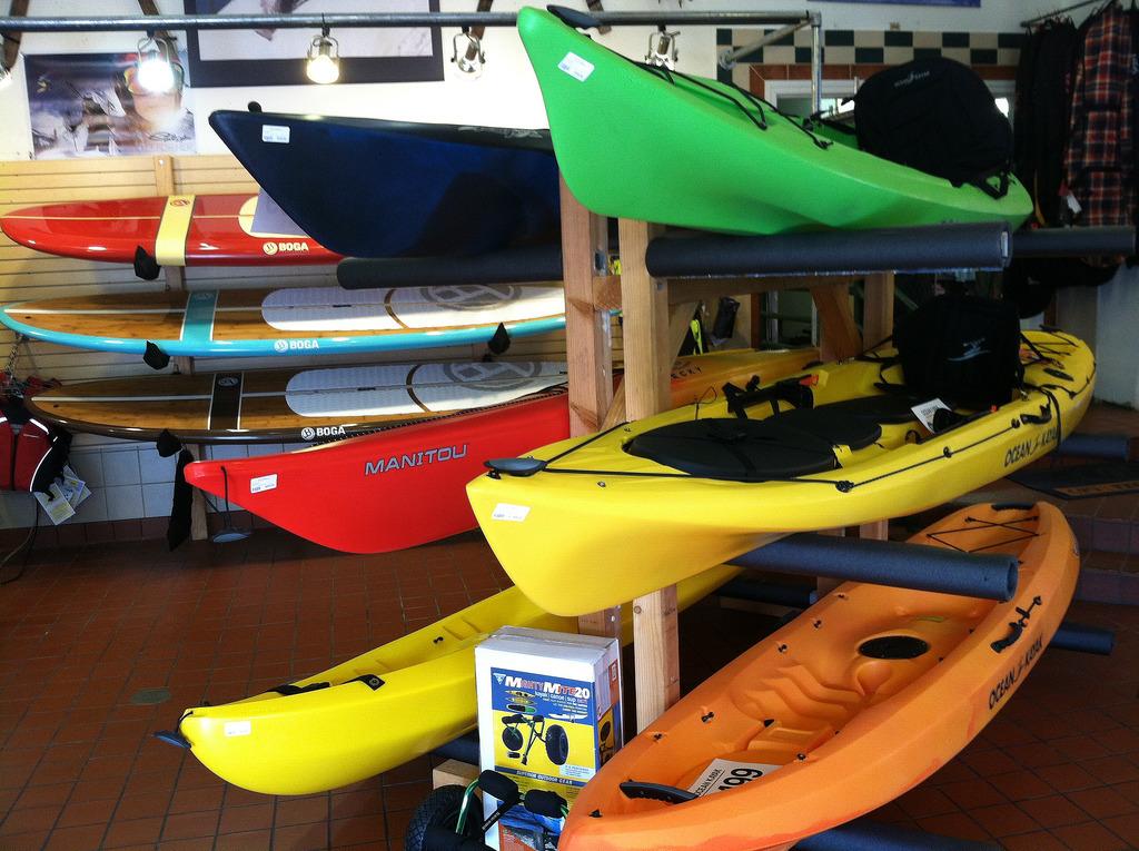 Best Kayaks On The Market